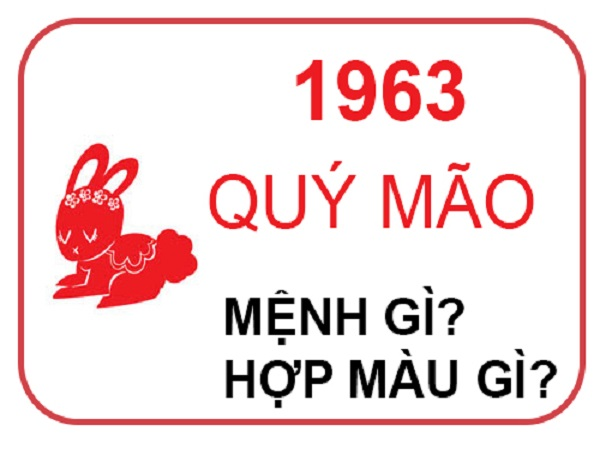 sinh-nam-1963- menh-gi