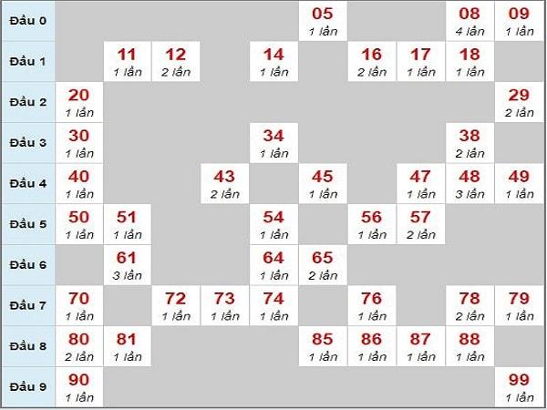 cau-mb-chay-3-ngay-28-4-2020-min