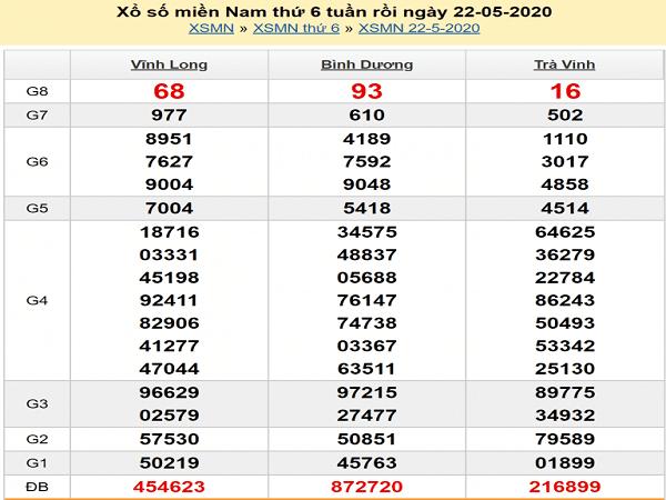 soi-cau-xsmn-23-5-2020-min