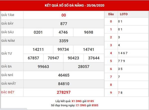 Phân tích KQXS Đà Nẵng thứ 4 ngày 24-6-2020