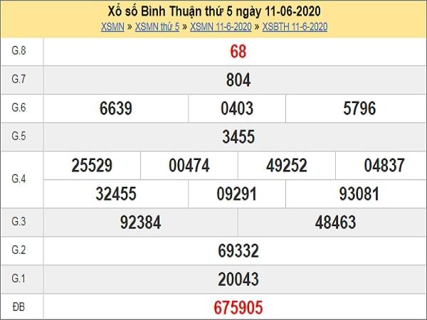 Dự đoán xổ số Bình Thuận 18-06-2020