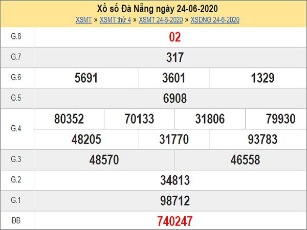 Bảng KQXSDN-Thống kê xổ số đà nẵng ngày 27/06 hôm nay