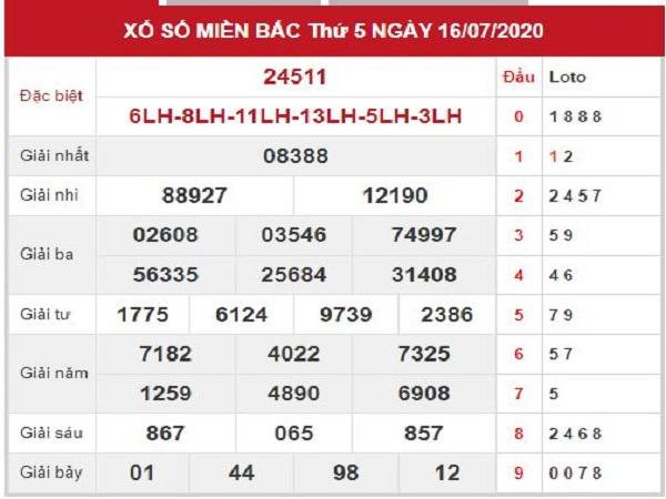 Soi cầu KQXSMB- xổ số miền bắc thứ 6 ngày 17/07 hôm nay