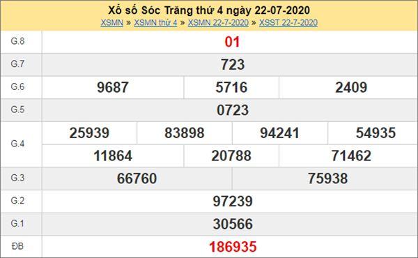 Dự đoán XSST 29/7/2020 chốt KQXS Sóc Trăng thứ 4