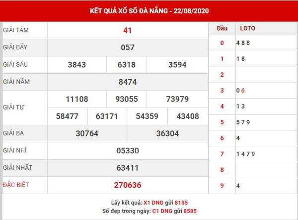 Phân tích sổ số Đà Nẵng thứ 4 ngày 26-8-2020
