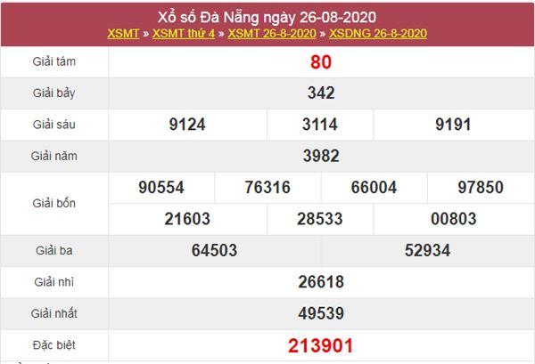 Dự đoán XSDNG 29/8/2020 chốt KQXS Đà Nẵng thứ 7