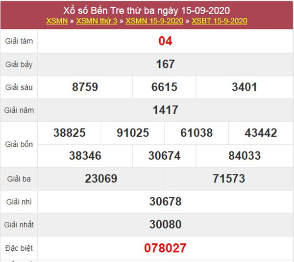 Dự đoán XSBT 22/9/2020 chốt KQXS Bến Tre thứ 3