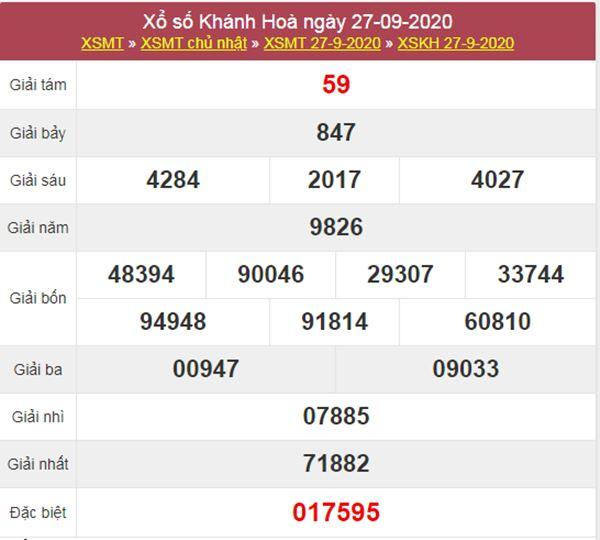 Dự đoán XSKH 30/9/2020 chốt lô VIP Khánh Hòa thứ 4
