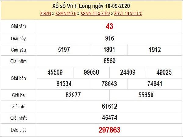Dự đoán XSVL 25/9/2020