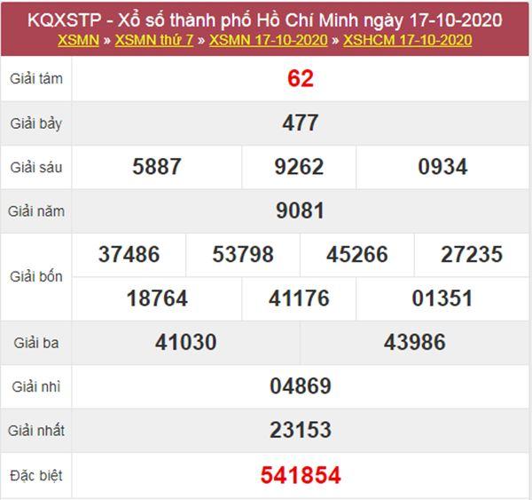 Dự đoán XSHCM 19/10/2020 chốt lô VIP Hồ Chí Minh thứ 2