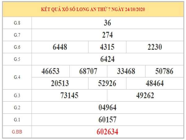 Dự đoán XSLA ngày 31/10/2020 dựa trên bảng kết quả kỳ trước