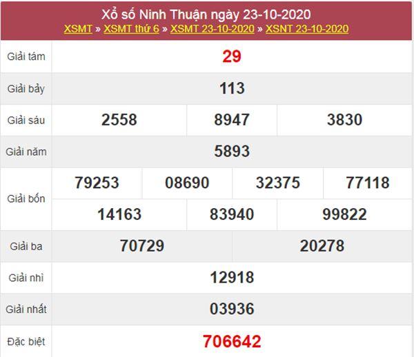 Dự đoán XSNT 30/10/2020 thứ 6 hôm nay chính xác nhất