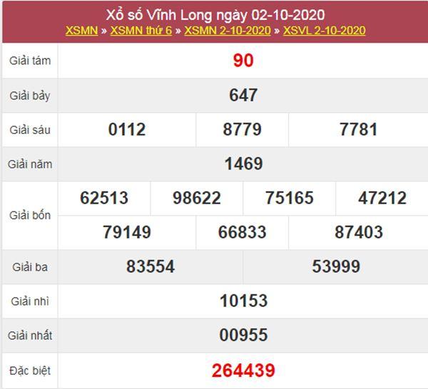 Dự đoán XSVL 9/10/2020 chốt số Vĩnh Long chính xác nhất