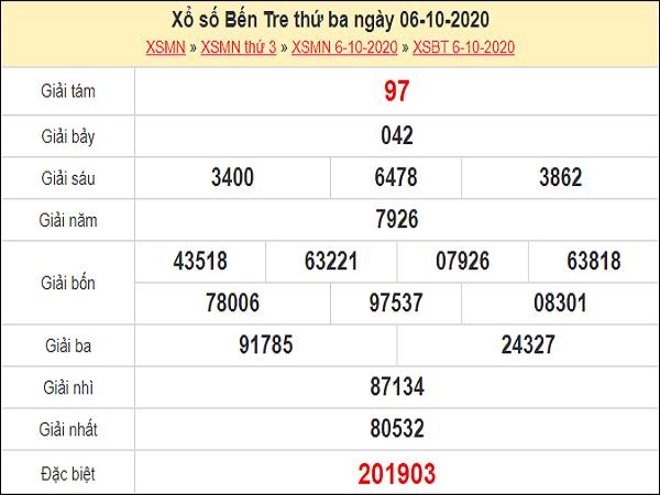 Dự đoán xổ số Bến Tre 13-10-2020
