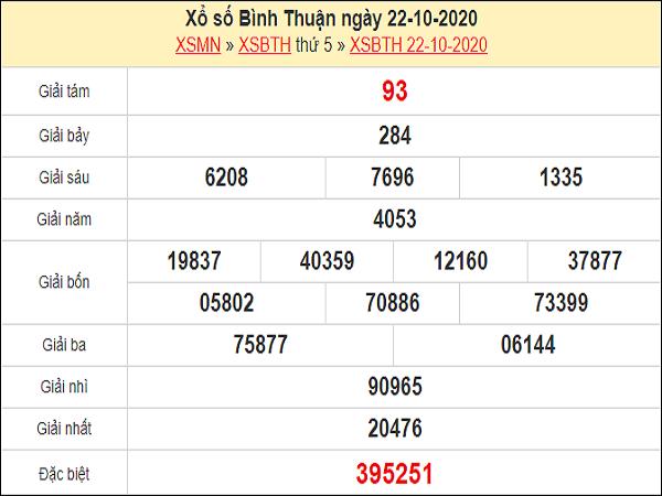 Soi cầu xổ số Bình Thuận 29-10-2020