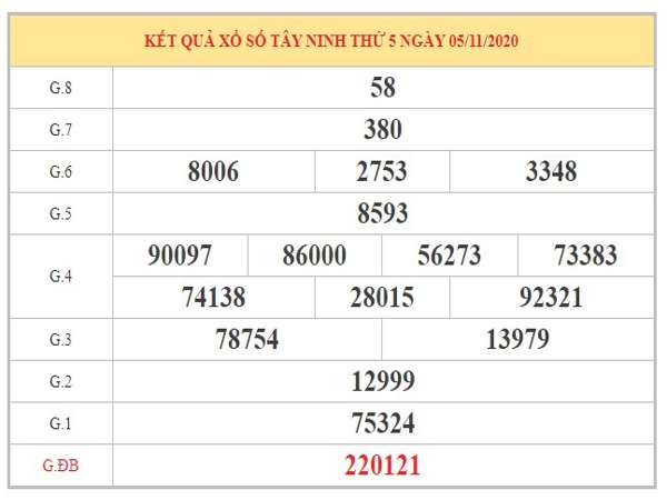 Dự đoán XSTN ngày 12/11/2020 dựa trên kết quả kỳ trước