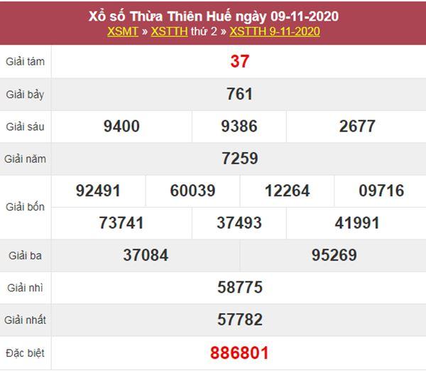 Dự đoán XSTTH 16/11/2020 chốt cầu lô đặc biệt Huế thứ 2