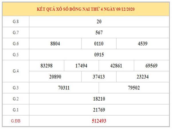 Dự đoán XSDN ngày 16/12/2020 dựa trên kết quả kì trước