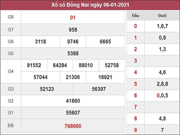 Dự đoán xổ số Đồng Nai 13/1/2021
