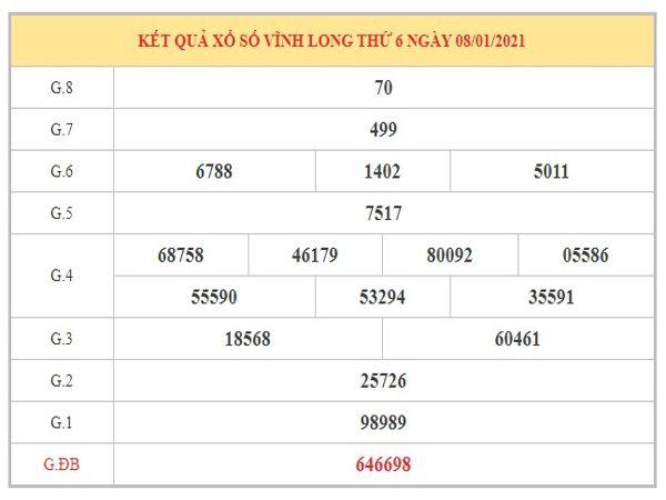 Dự đoán XSVL ngày 15/1/2021 dựa trên kết quả kì trước