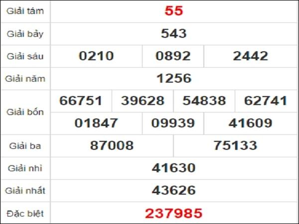 Quay thử kết quả xổ số Đồng Nai 13/1/2021
