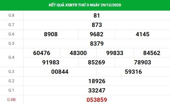 Dự đoán kết quả XS Bến Tre Vip ngày 05/01/2021