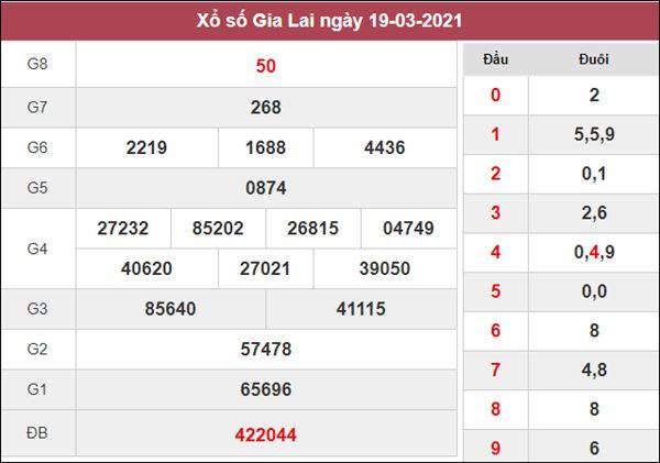 Dự đoán XSGL 26/3/2021 thứ 6 chốt bạch thủ lô Gia Lai