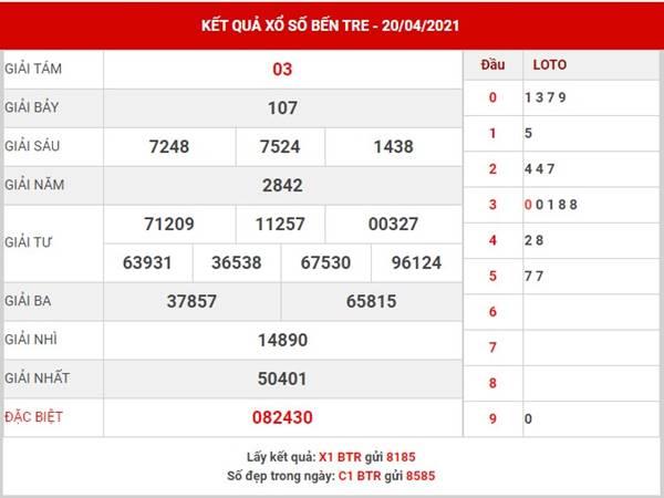 Dự đoán kết quả SX Bến Tre thứ 3 ngày 27/4/2021