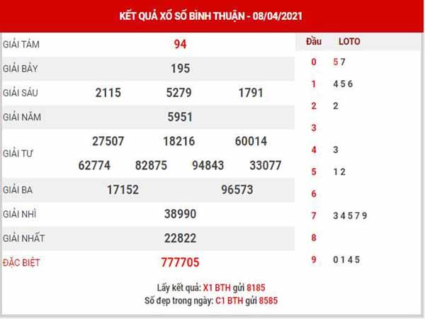 Soi cầu XSBTH ngày 15/4/2021 - Soi cầu xổ số Bình Thuận thứ 5