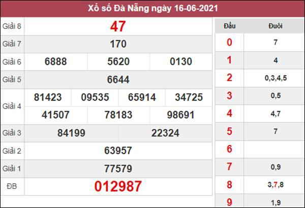 Dự đoán XSDNG 19/6/2021 chốt loto số đẹp Đà Nẵng