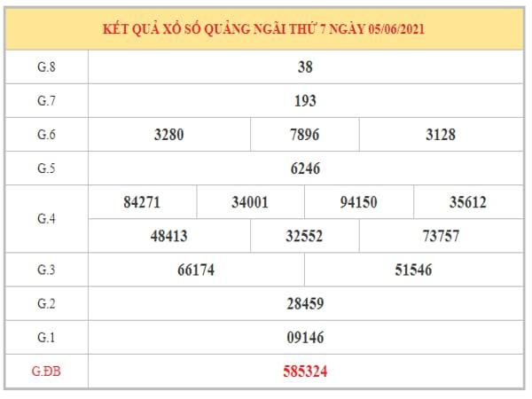 Soi cầu XSQNG ngày 12/6/2021 dựa trên kết quả kì trước