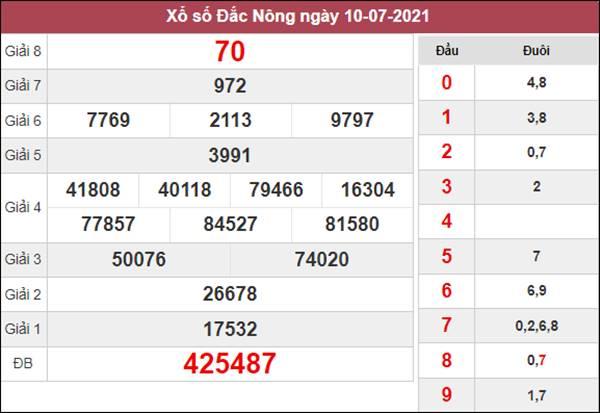 Dự đoán XSDNO 17/7/2021 thứ 7 cùng chuyên gia siêu chuẩn