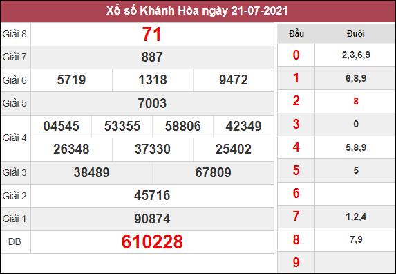 Soi cầu XSKH ngày 25/8/2021 dựa trên kết quả kì trước