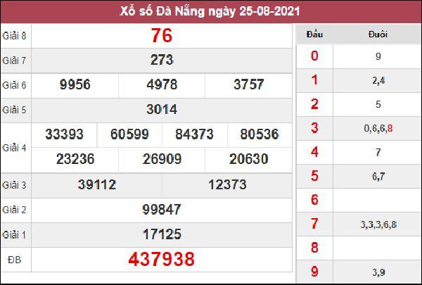 Dự đoán SXDNG 28/8/2021 thứ 7 chốt cặp số may mắn