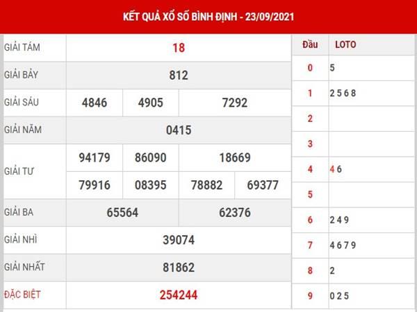 Dự đoán KQXS Bình Định 30/9/2021 thứ 5